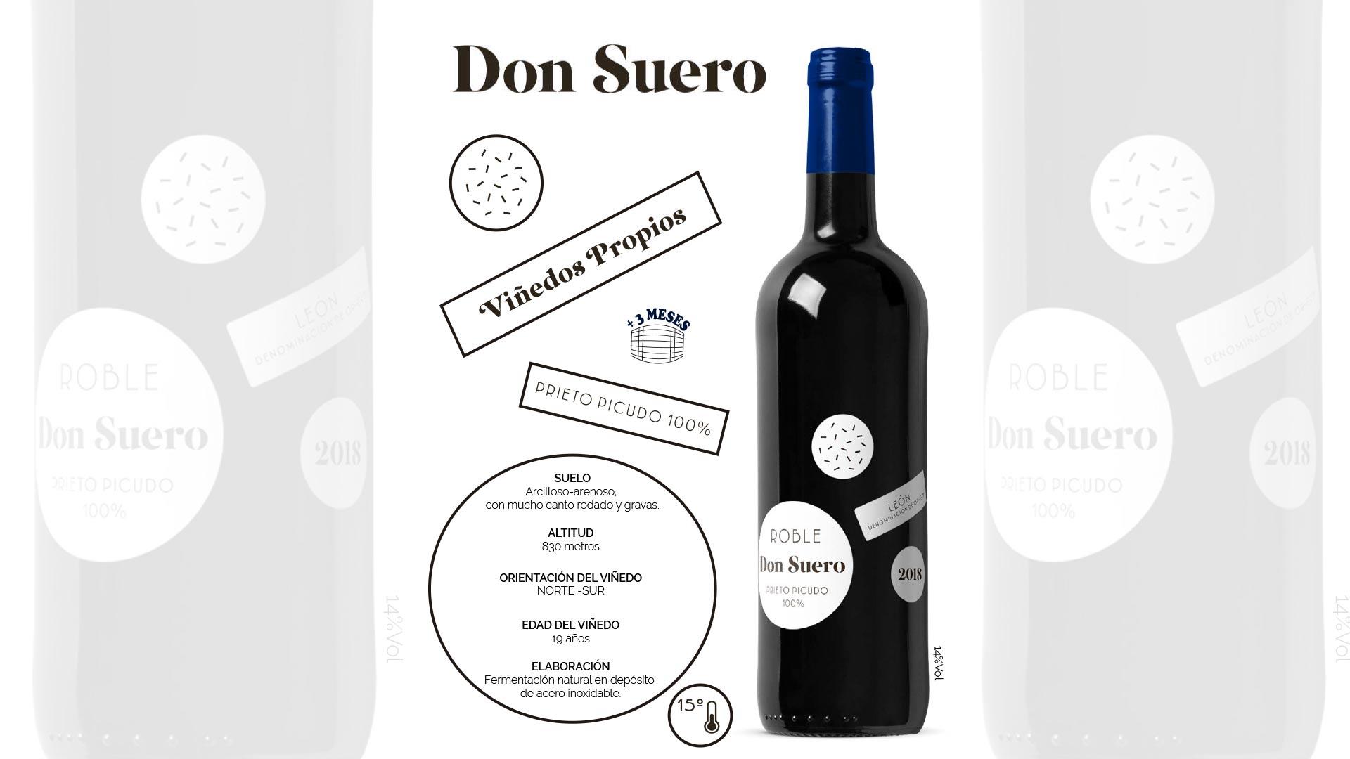 Don Suero